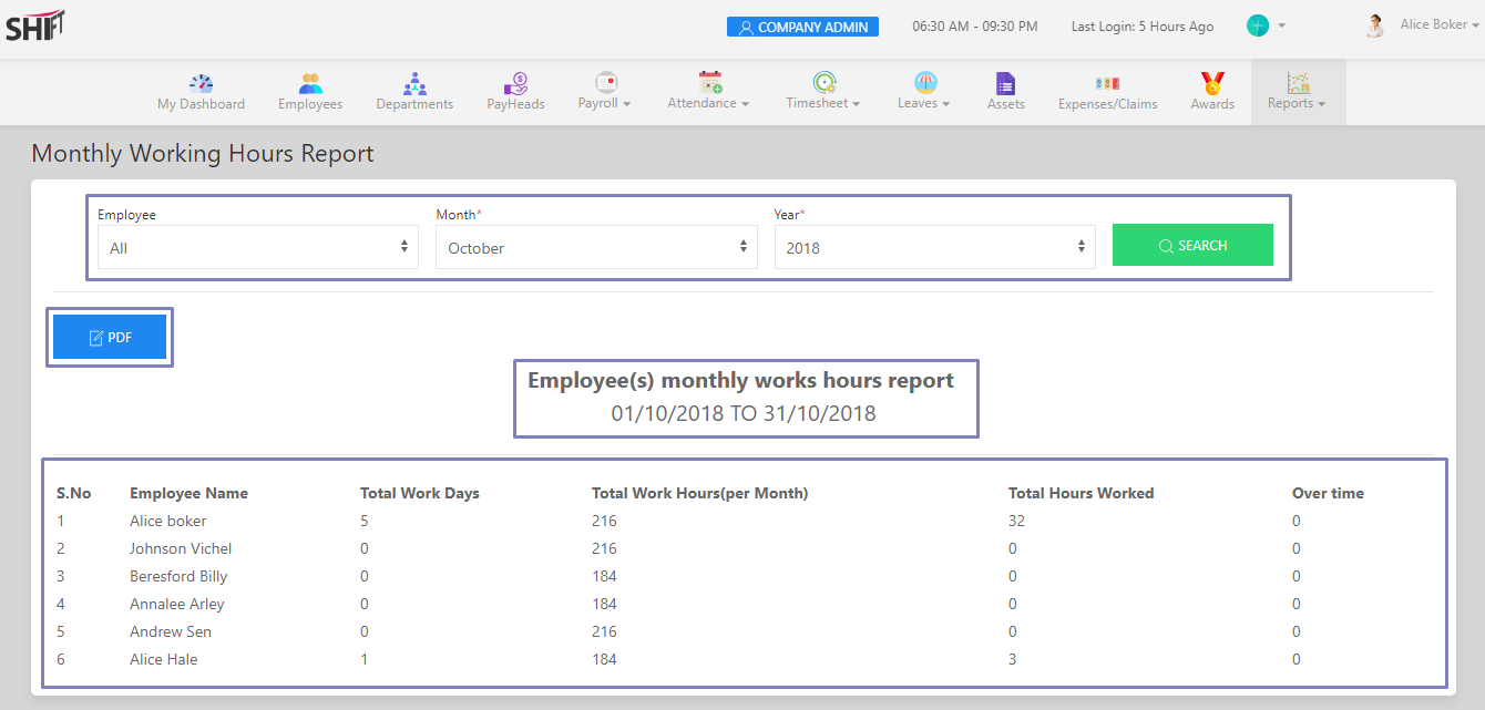 SHIFTHRM Monthly Working Hours Report